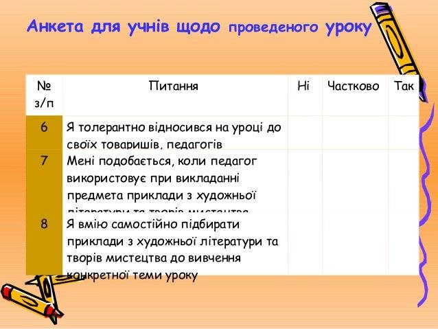 Анкета для учнів щодо проведеного уроку № з/п Питання Ні Частково Так 9 Я виконав всі завдання, які запропонував педагог н...