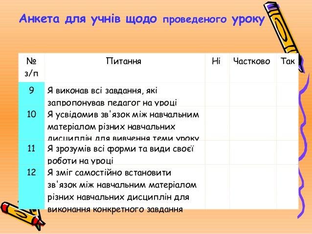 Анкета для учнів щодо проведеного уроку № з/п Питання Ні Частково Так 13 Я вмію працювати з різними видами інформації (гра...