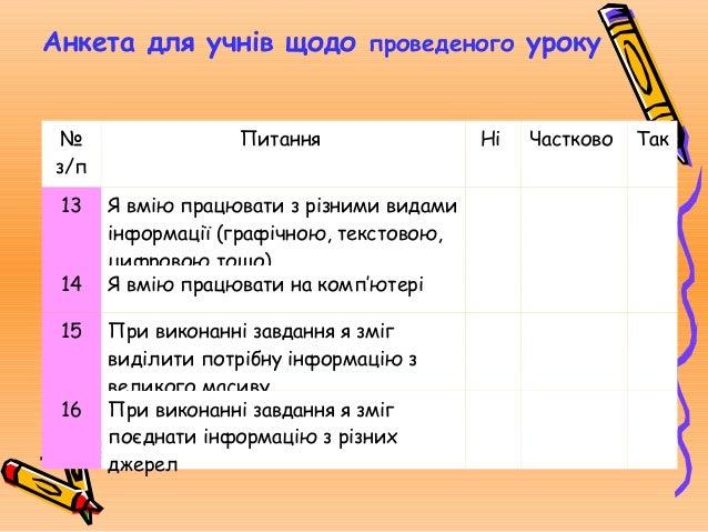 Анкета для учнів щодо проведеного уроку № з/п Питання Ні Частково Так 17 Я зміг дати відповіді на усні запитання 18 Я зміг...