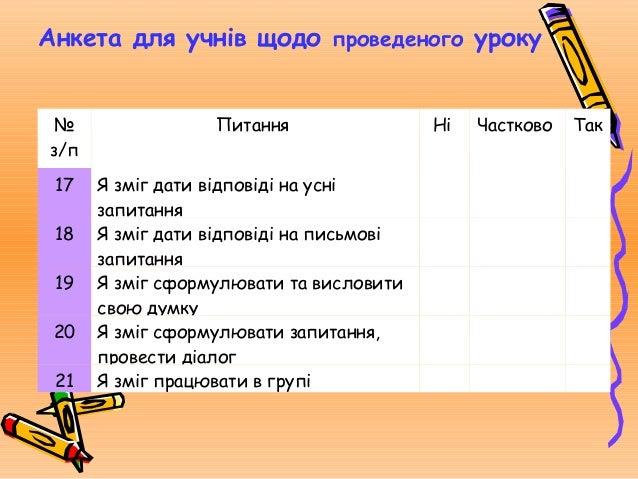 Анкета для учнів щодо проведеного уроку № з/п Питання Ні Частково Так 22 Я зміг застосувати вивчений навчальний матеріал н...