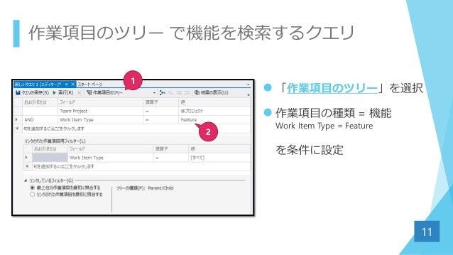 作業項目のツリー で機能を検索するクエリ  「作業項目のツリー」を選択  作業項目の種類 = 機能 Work Item Type = Feature を条件に設定 11 1 2
