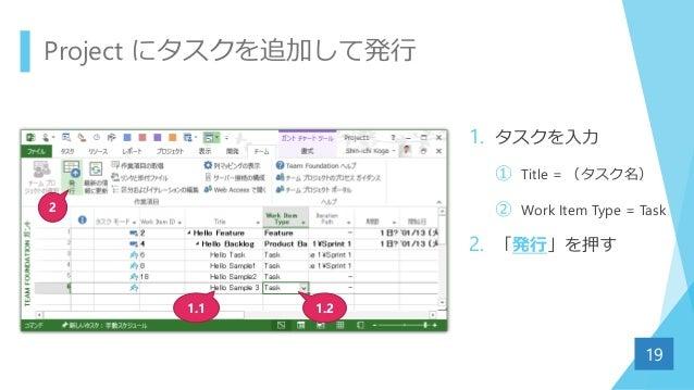 Project にタスクを追加して発行 19 1. タスクを入力 ① Title = (タスク名) ② Work Item Type = Task 2. 「発行」を押す 1.1 1.2 2