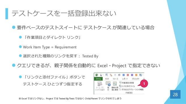 テストケースを一括登録出来ない  要件ベースのテストスイートに テストケース が関連している場合  「作業項目とダイレクト リンク」  Work Item Type = Requirement  選択された種類のリンクを戻す: Test...
