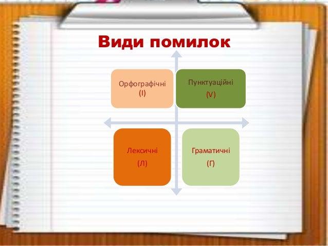 Види помилок Орфографічні (І) Пунктуаційні (V) Лексичні (Л) Граматичні (Г)