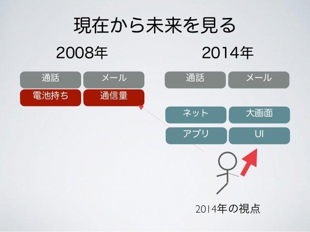 2014年 現在から未来を見る 2008年 通話 メール 電池持ち 通話 メール ネット アプリ 大画面 UI 通信量 2014年の視点