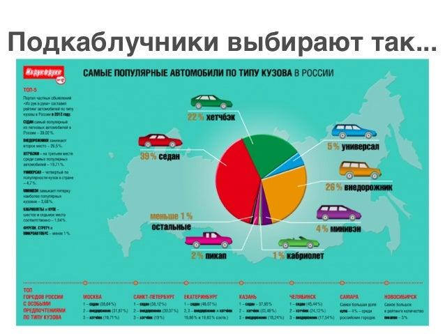 Старики Рейтинг надежности автомобилей