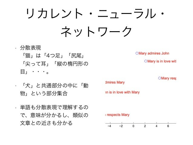 リカレント・ニューラル・ ネットワーク • 分散表現 「猫」は「4つ足」「尻尾」 「尖って耳」「縦の楕円形の 目」・・・。 • 「犬」と共通部分の中に「動 物」という部分集合 • 単語も分散表現で理解するの で、意味が分かるし、類似の 文章と...