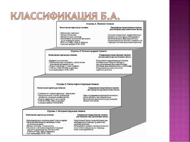 Презентация на тему Бронхиальная астма  7