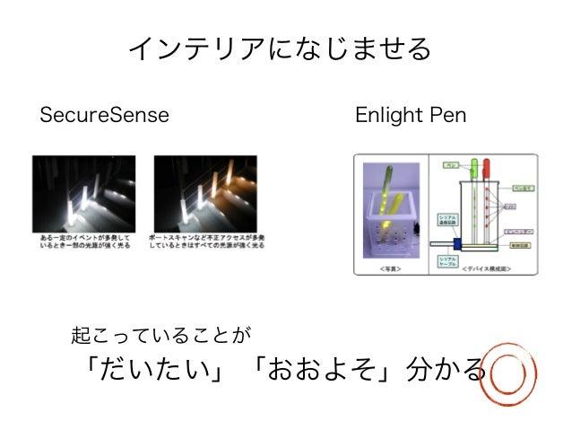 SecureSense Enlight Pen 起こっていることが 「だいたい」「おおよそ」分かる インテリアになじませる