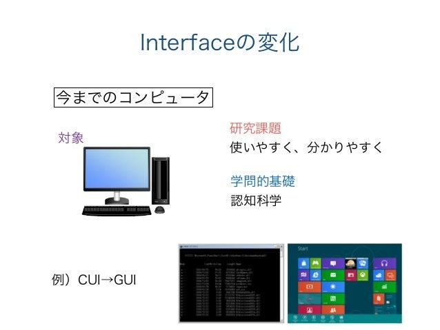 Interfaceの変化 今までのコンピュータ 研究課題 使いやすく、分かりやすく 学問的基礎 認知科学 例)CUI→GUI 対象
