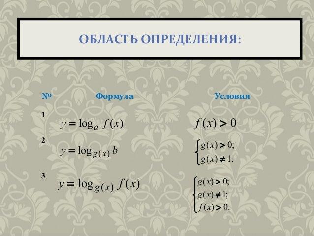 функция со знаком циал