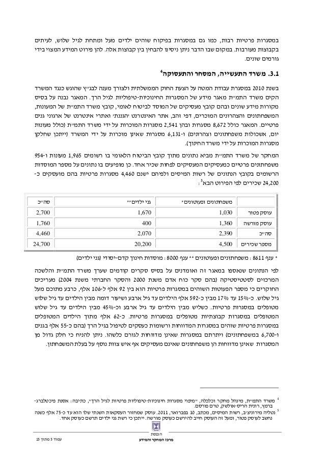 עמוד5מתוך15 הכנסת והמידע המחקר מרכז בפיקוח במסגרות גם כמו ,רבות פרטיות במסגרותילדים שוהיםלע...