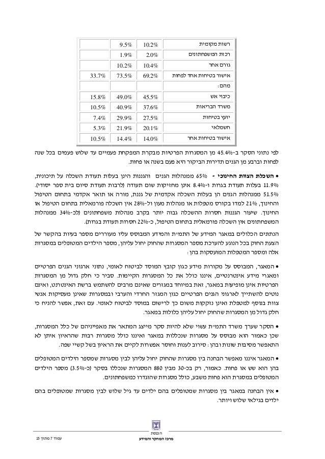 עמוד7מתוך15 הכנסת והמידע המחקר מרכז מקומית רשות10.2%9.5% המשפחתונים רכזת2.0%1.9% אחר גורם10.4%10.2...