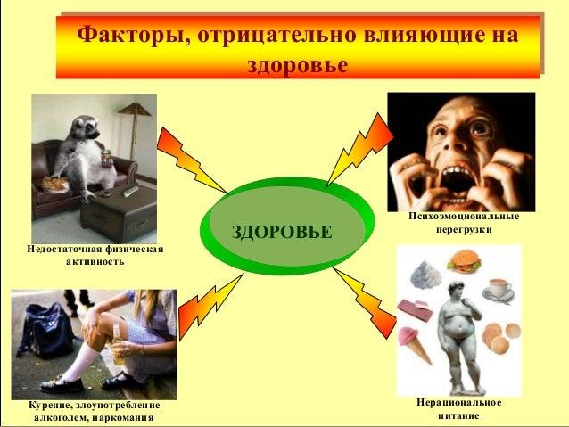 Факторы влияющие на здоровье человека положительно и отрицательно
