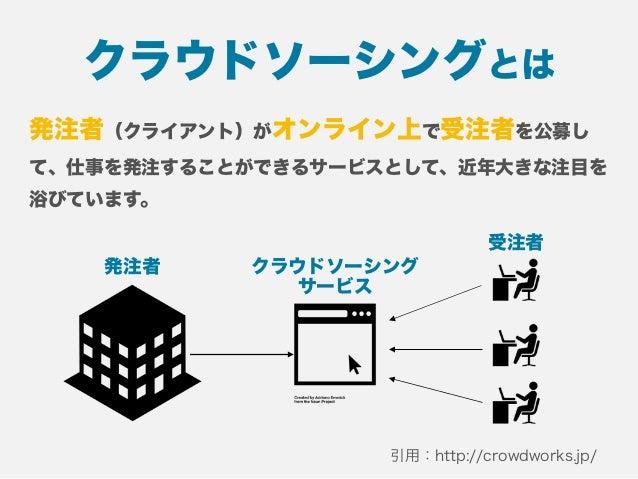 はじまりはアメリカから 2004年 全世界 2008年 2012年 日本
