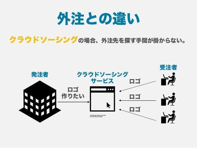 ランサーズ 日本最大級のクラウドソーシング