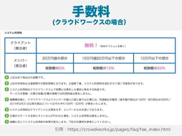 日本のクラウドソーシング サイト名 ポイント ランサーズ 日本最大級のサイト。6年以上の歴史があり機能も豊富! クラウドワークス 各種メディアにも数多く掲載されている、注目のサイト! シュフティ 在宅ワークでちょこっとお仕事。主婦におすすめ! ...