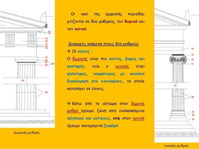 Οι ναοί της αρχαϊκής περιόδου χτίζονται σε δύο ρυθμούς, τον δωρικό και τον ιωνικό. Διαφορές ανάμεσα στους δύο ρυθμούς  Οι...