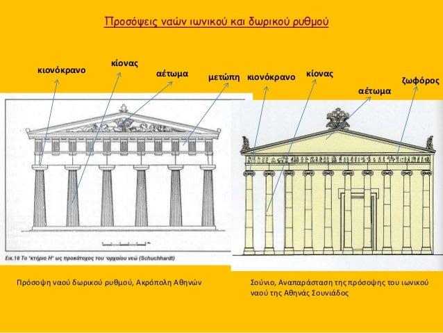 Σούνιο, Αναπαράσταση της πρόσοψης του ιωνικού ναού της Αθηνάς Σουνιάδος Πρόσοψη ναού δωρικού ρυθμού, Ακρόπολη Αθηνών κιονό...