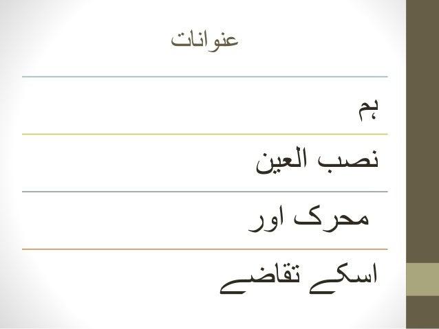 Goal of muslims, Motive & requisites Slide 2