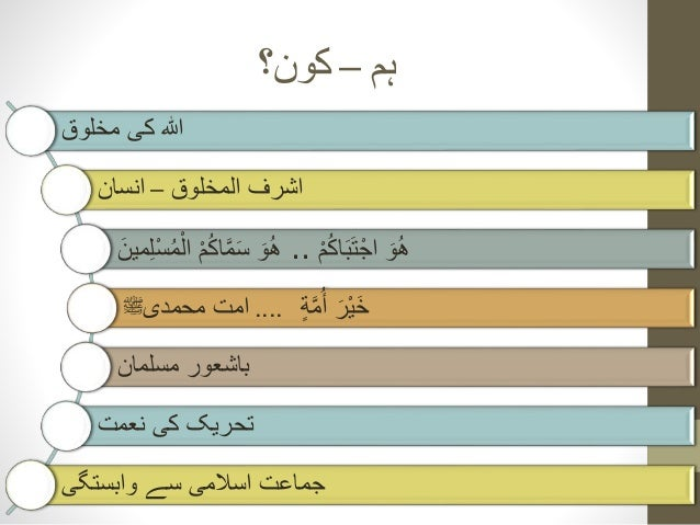 Goal of muslims, Motive & requisites Slide 3