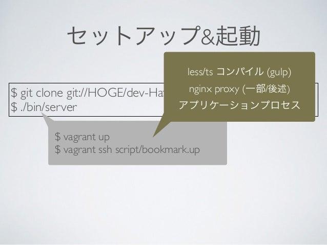 セットアップ&起動 $ git clone git://HOGE/dev-Hatena-Bookmark.box  $ ./bin/server $ vagrant up  $ vagrant ssh script/bookmark.up ...