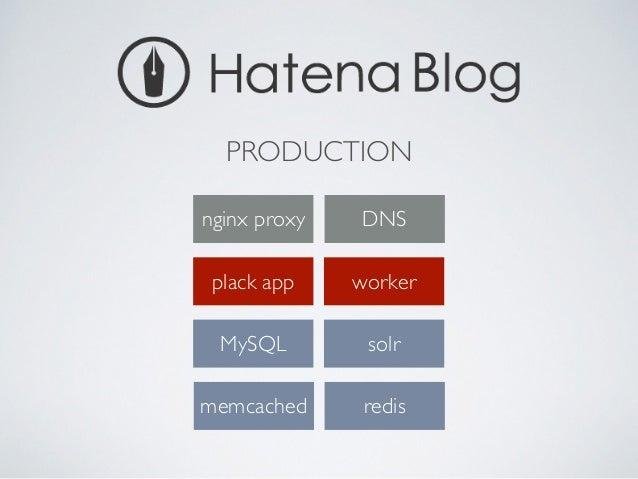 http://hatenablog.com/ http://blog.hatena.ne.jp/ http://YOU.hatenablog.com/ http://e.local.hatena.com/ http://local.hatena...