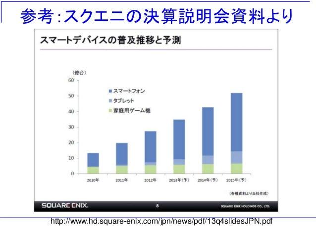 参考:スクエニの決算説明会資料より http://www.hd.square-enix.com/jpn/news/pdf/13q4slidesJPN.pdf