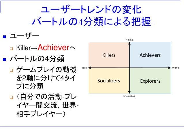 ユーザートレンドの変化 -バートルの4分類による把握-  ユーザー  Killer→Achieverへ  バートルの4分類  ゲームプレイの動機 を2軸に分けて4タイ プに分類  (自分での活動-プレ イヤー間交流,世界- 相手プレイ...
