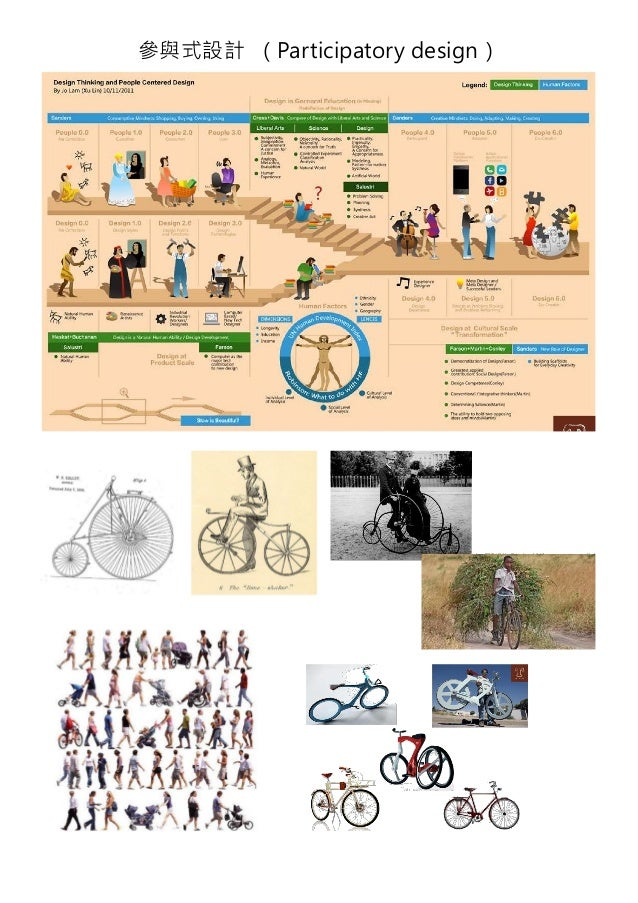參與式設計 (Participatory design)