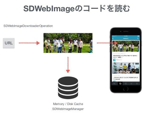 SDWebImagePrefetcher @interface SDWebImagePrefetcher : NSObject  @property (strong, readonly) SDWebImageManager *manager;...