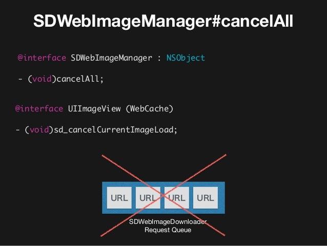 Webpに変換する画像サーバの構成 CloudFront S3 EC2Dockernginx AWS iPhone 任意にリサイズ  &  WebPに変換 オリジナル画像 キャッシュ画像 (CDN)