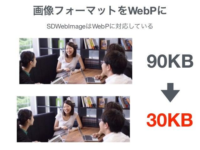 通信帯域により取得する画像サイズを変更 良い 悪い すごく 悪い 100KB 25KB 6KB 16分の1