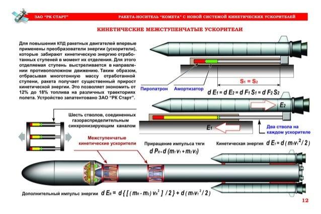 Проект ракеты носителя комета