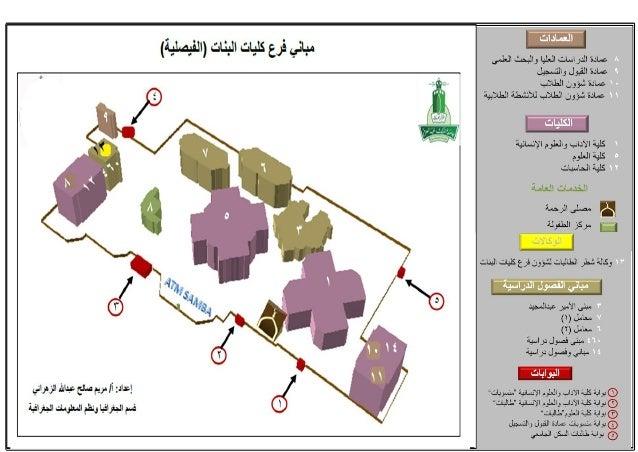 خريطة لمباني فرع كليات البنات بالفيصلية إعداد أ مريم صالح عبدالله الز