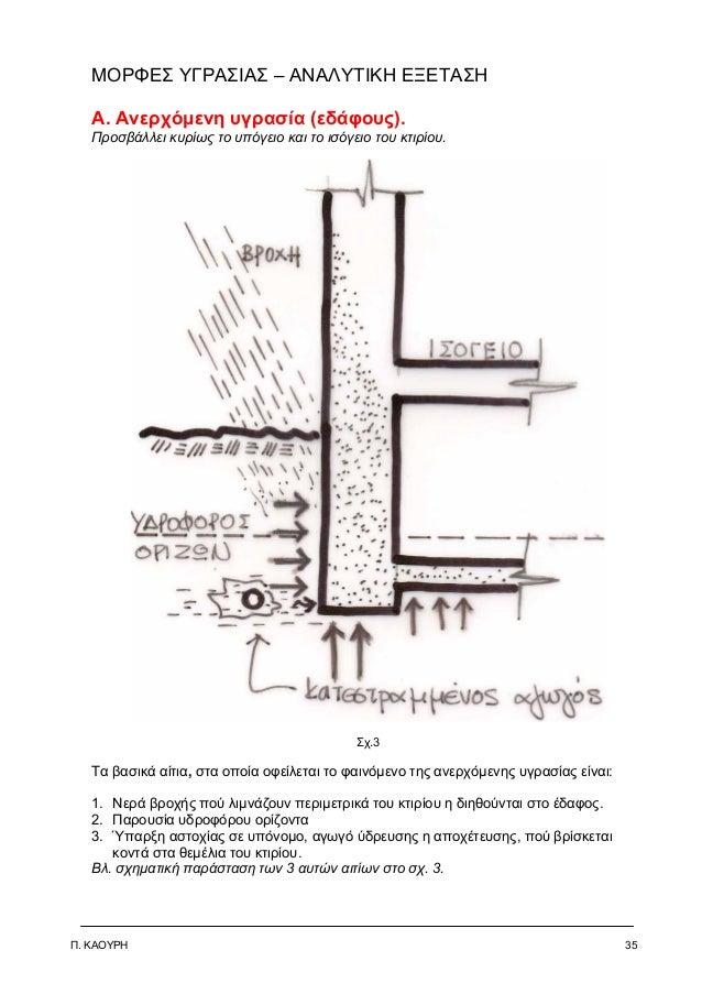 ΜΟΡΦΕΣ ΥΓΡΑΣΙΑΣ – ΑΝΑΛΥΤΙΚΗ ΕΞΕΤΑΣΗ Α. Ανερχόμενη υγρασία (εδάφους). Προσβάλλει κυρίως το υπόγειο και το ισόγειο του κτιρί...