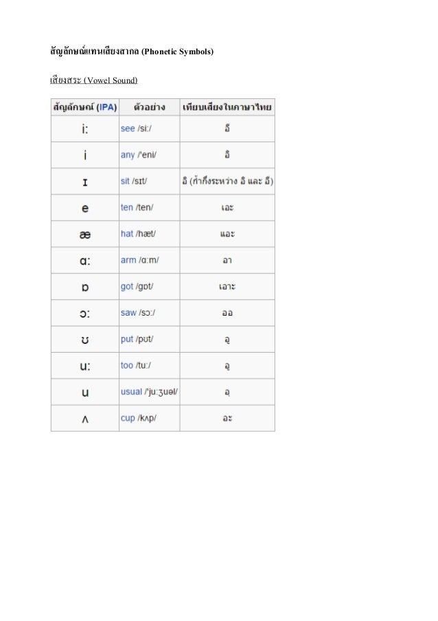สัญลักษณ์แทนเสียงสากล (Phonetic Symbols) เสียงสระ (Vowel Sound)