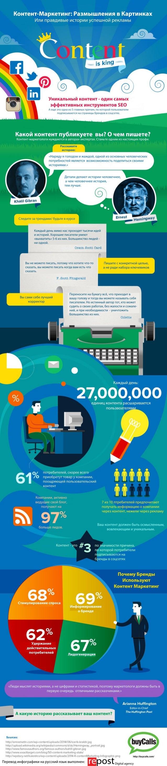 Переводинфографикинарусскийязыквыполнен: Digitalagency Контент-это позначимостипричина, покоторойпотребители подписываются...
