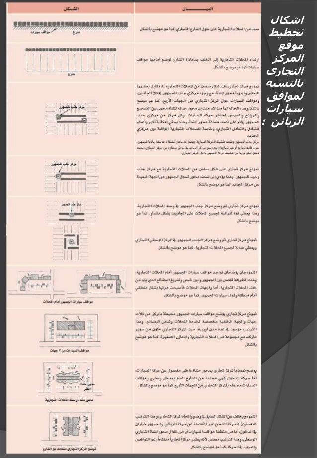 اشكال تخطيط موقع المركز التجارى بالنسبه لموافق سيارات الزبائن: