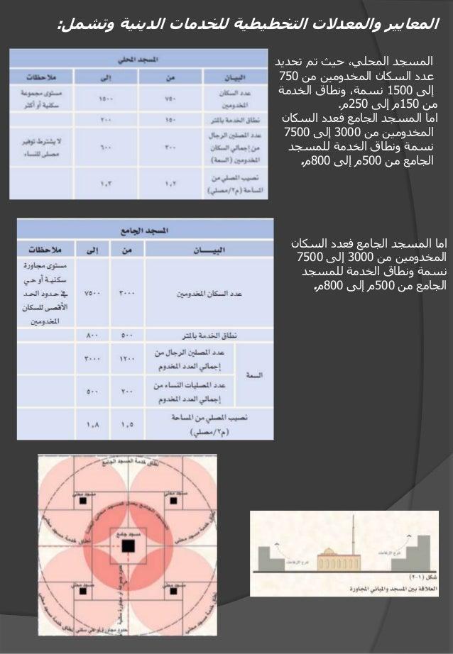 وتش الدينية للخدمات التخطيطية والمعدالت المعاييرمل: تحديد تم حيث ،المحلي المسجد من المخدومين ...
