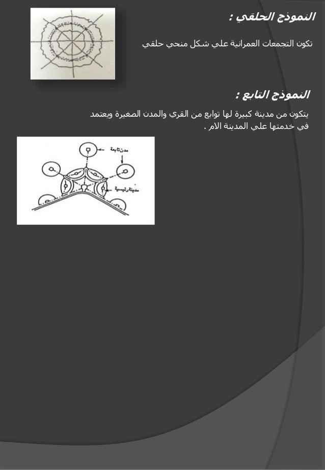 حلقي منحي شكل علي العمرانية التجمعات تكون الحلقي النموذج: و الصغيرة والمدن القري من توابع ل...