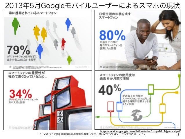 1イーンスパイア(株) 横田秀珠の著作権を尊重しつつ、是非ノウハウはシェアして行きましょう。 2013年5月Googleモバイルユーザーによるスマホの現状 http://services.google.com/fh/files/misc/omp-...