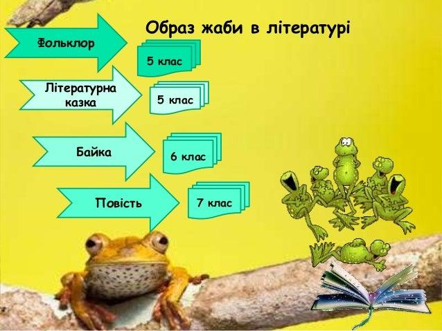 Образ жаби в літературі Фольклор Літературна казка Байка Повість 5 клас 5 клас 6 клас 7 клас