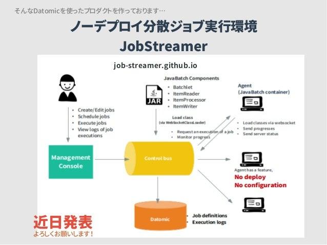 ノーデプロイ分散ジョブ実行環境 JobStreamer job-streamer.github.io 近日発表 そんなDatomicを使ったプロダクトを作っております… よろしくお願いします!