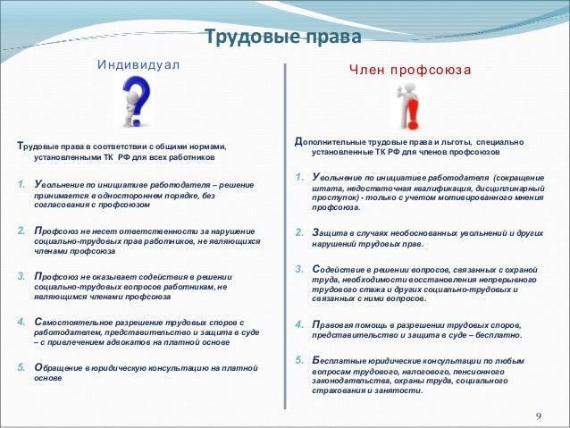 какие льготы у профсоюзов в г перми