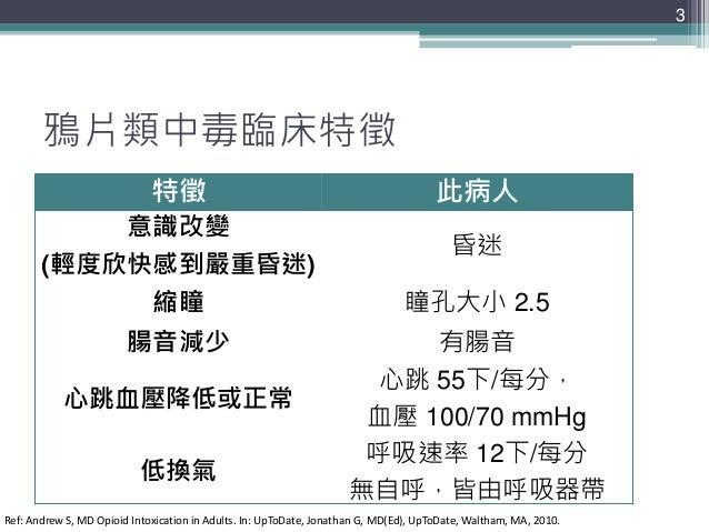 鴉片類中毒臨床特徵 3 特徵 此病人 意識改變 (輕度欣快感到嚴重昏迷) 昏迷 縮瞳 瞳孔大小 2.5 腸音減少 有腸音 心跳血壓降低或正常 心跳 55下/每分, 血壓 100/70 mmHg 低換氣 呼吸速率 12下/每分 無自呼,皆由呼吸器...