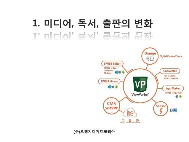 세계 전자책 시장은 어떻게 움직이는가 Slide 3
