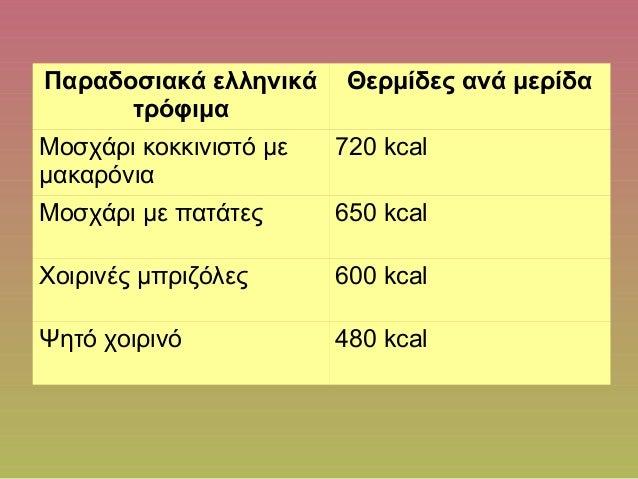 ... 5. Παραδοσιακά ελληνικά τρόφιμα Θερμίδες ... f4a2767d591