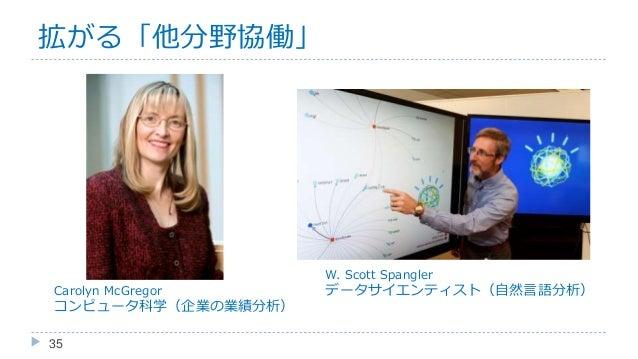 35 拡がる「他分野協働」 Carolyn McGregor コンピュータ科学(企業の業績分析) W. Scott Spangler データサイエンティスト(自然言語分析)