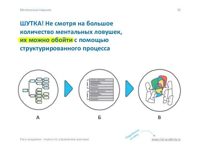 www.risk-academy.ru ШУТКА! Не смотря на большое количество ментальных ловушек, их можно обойти с помощью структурированног...